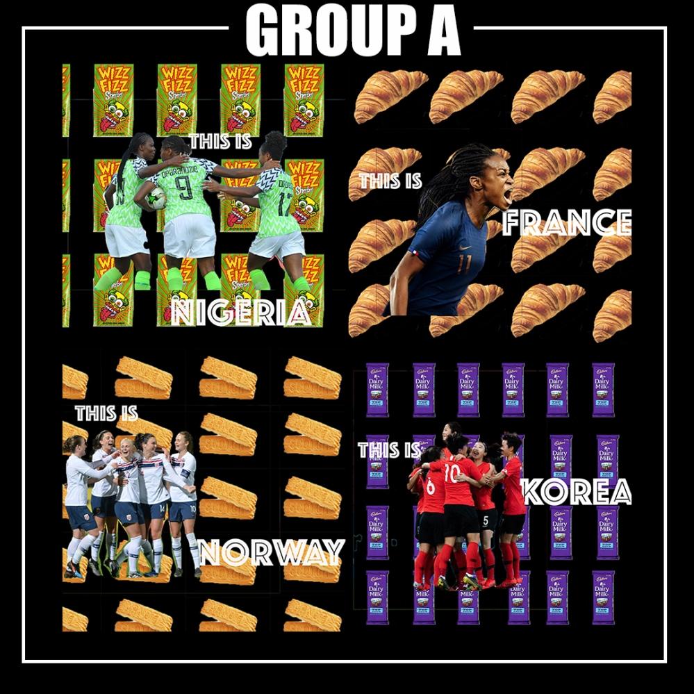GroupAfinal